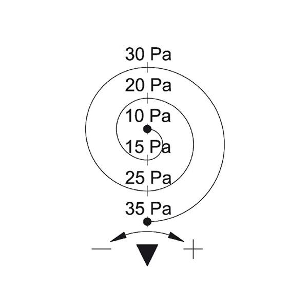 Modulatore Di Tiraggio Per Stufe A Pellet Mc Fumisteria